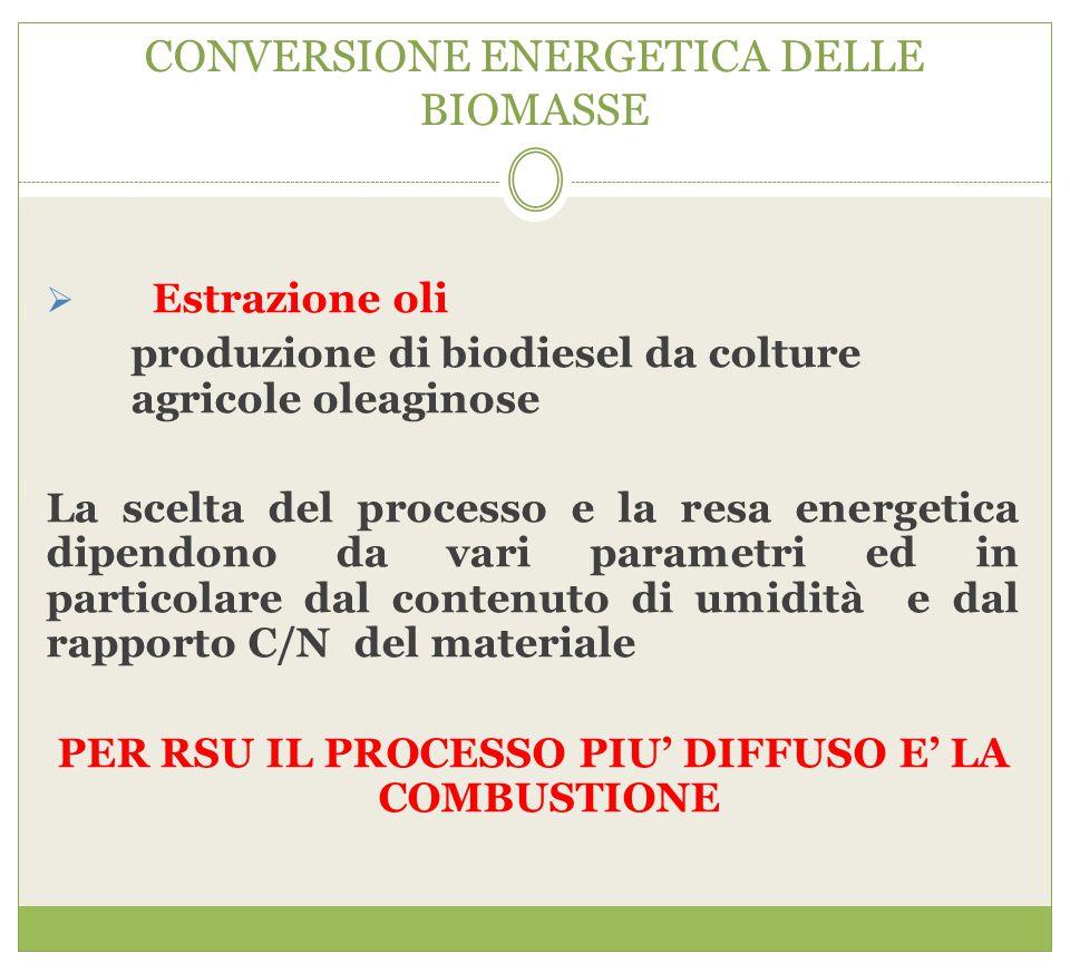 CONVERSIONE ENERGETICA DELLE BIOMASSE  Estrazione oli produzione di biodiesel da colture agricole oleaginose La scelta del processo e la resa energet