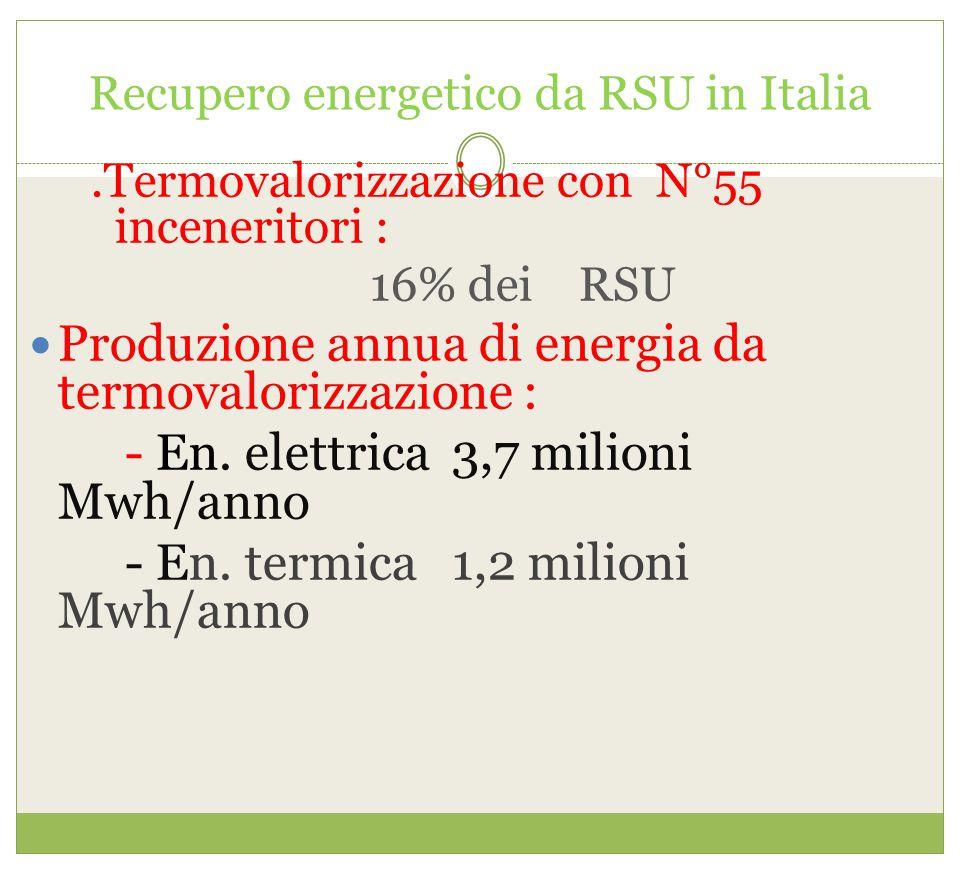 Recupero energetico da RSU in Italia.Termovalorizzazione con N°55 inceneritori : 16% dei RSU Produzione annua di energia da termovalorizzazione : - En