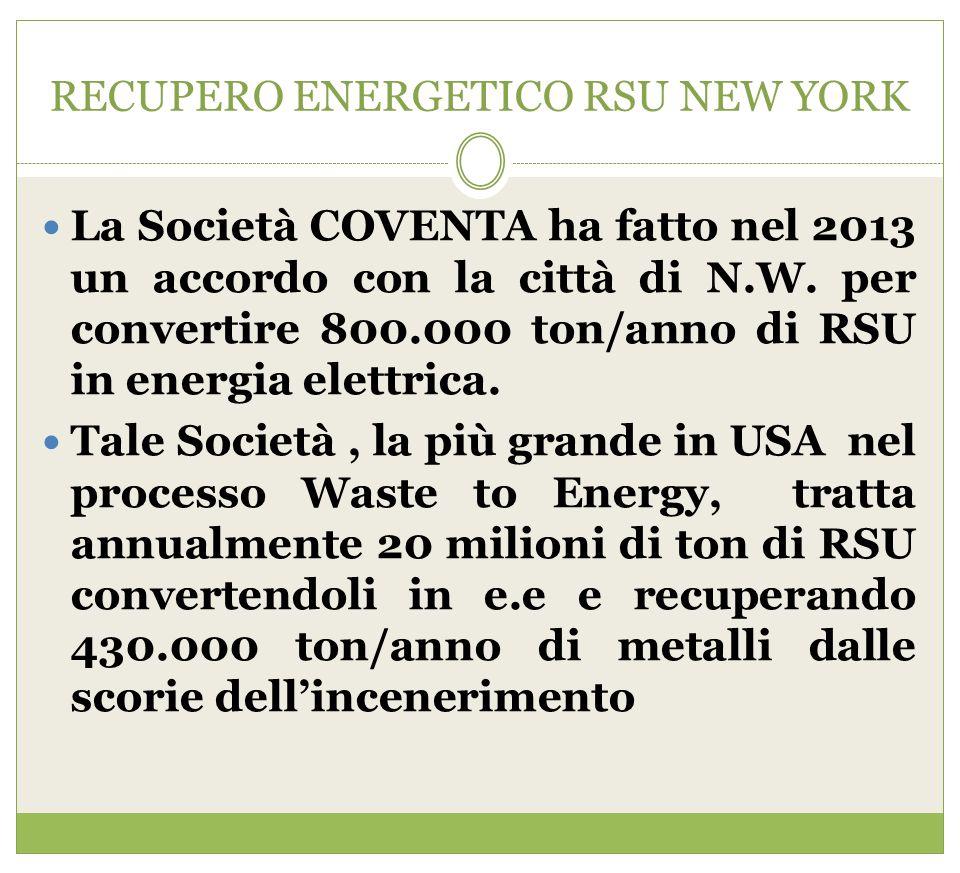 RECUPERO ENERGETICO RSU NEW YORK La Società COVENTA ha fatto nel 2013 un accordo con la città di N.W. per convertire 800.000 ton/anno di RSU in energi
