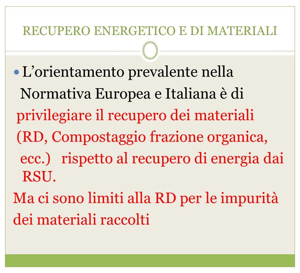 RECUPERO ENERGETICO E DI MATERIALI L'orientamento prevalente nella Normativa Europea e Italiana è di privilegiare il recupero dei materiali (RD, Compo