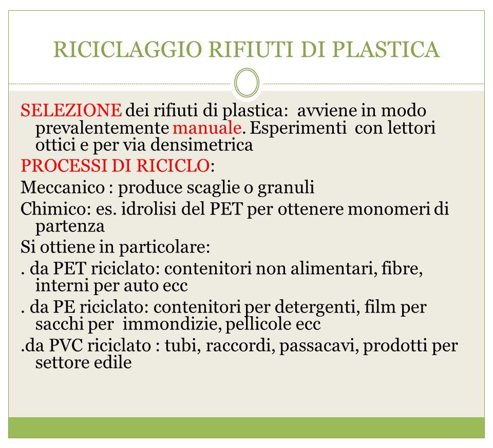 RICICLAGGIO RIFIUTI DI PLASTICA SELEZIONE dei rifiuti di plastica: avviene in modo prevalentemente manuale. Esperimenti con lettori ottici e per via d