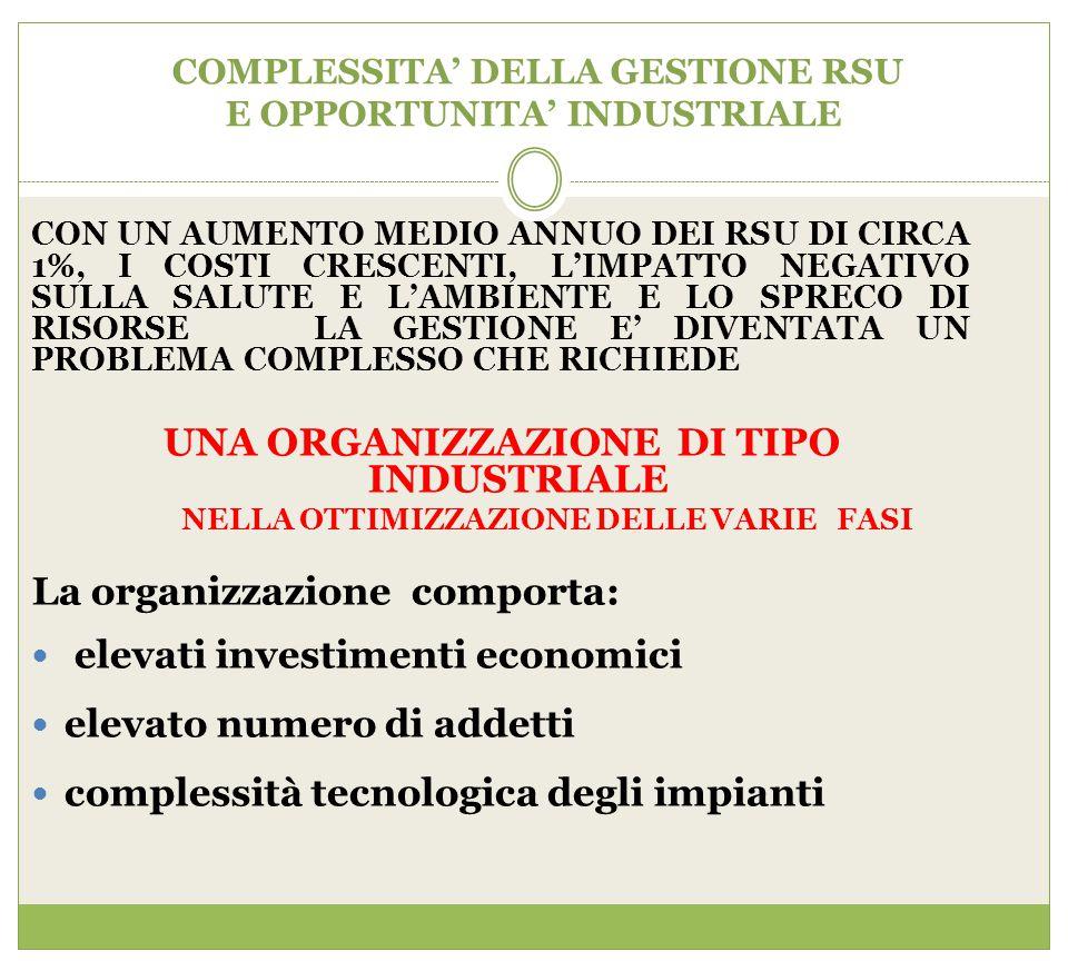RECUPERO ENERGETICO DA RSU IN ITALIA L'impianto recente più grande è quello di Acerra (Na) che tratta 600.000 ton/anno di CDR (combustibile da RSU ) avente potere calorifico di 3500 Kcal/Kg.