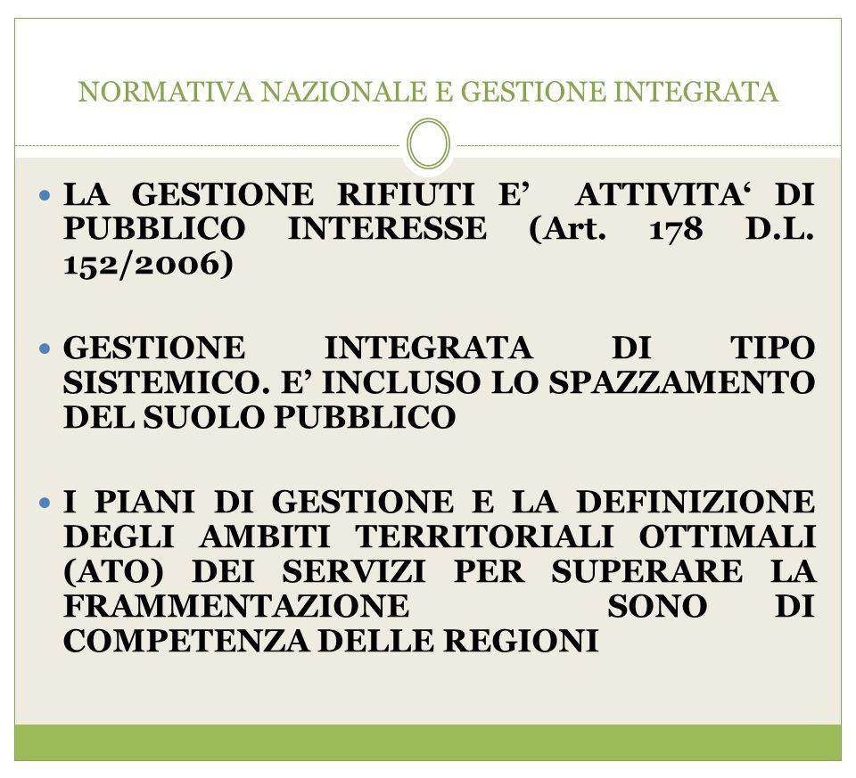 NORMATIVA NAZIONALE E GESTIONE INTEGRATA LA GESTIONE RIFIUTI E' ATTIVITA' DI PUBBLICO INTERESSE (Art. 178 D.L. 152/2006) GESTIONE INTEGRATA DI TIPO SI