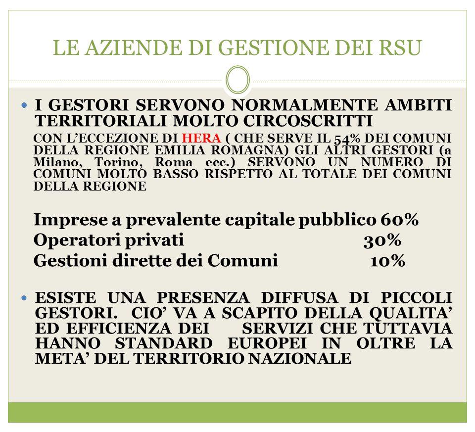 I RIFIUTI SOLIDI URBANI IN ITALIA MODALITA' DI SMALTIMENTO E RECUPERO PRODUZIONE : 3o Milioni di ton/anno DISCARICA : 40% RACCOLTA DIFFERENZIATA : 36% INCENERIMENTO : 16% COMPOSTAGGIO E ALTRI : 8%