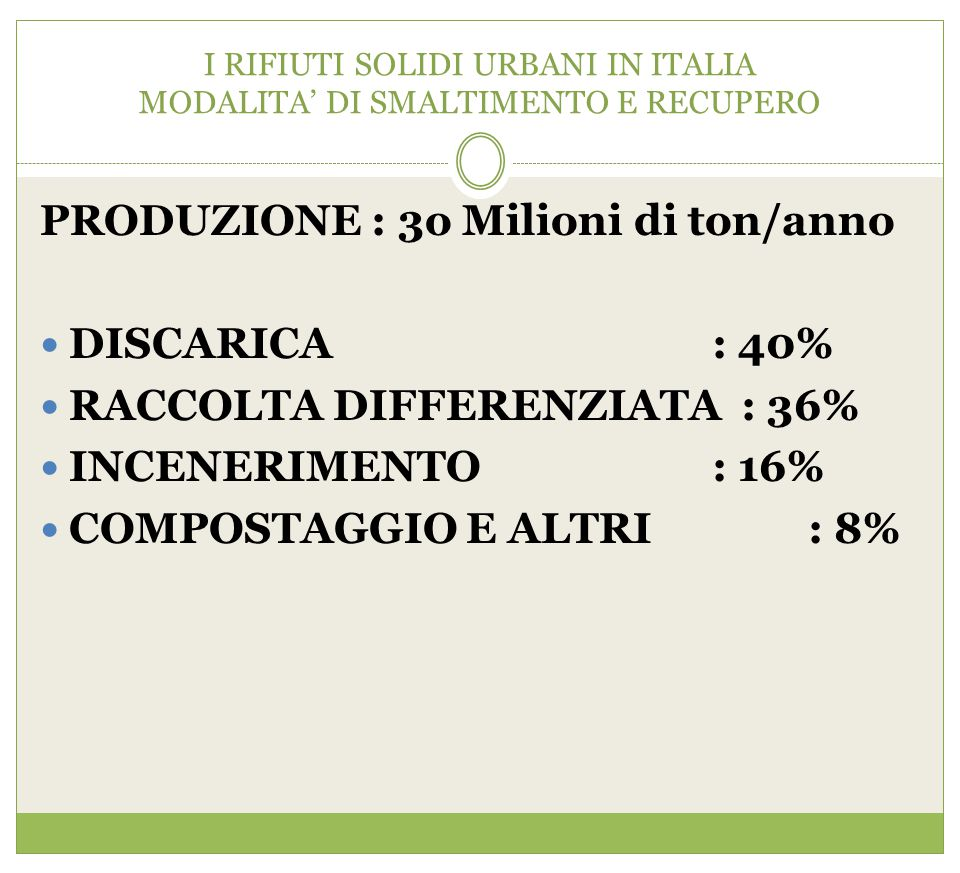 I RIFIUTI SOLIDI URBANI IN ITALIA MODALITA' DI SMALTIMENTO E RECUPERO PRODUZIONE : 3o Milioni di ton/anno DISCARICA : 40% RACCOLTA DIFFERENZIATA : 36%