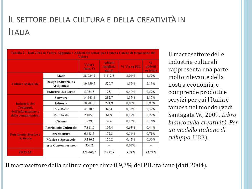I L SETTORE DELLA CULTURA E DELLA CREATIVITÀ IN I TALIA Il macrosettore delle industrie culturali rappresenta una parte molto rilevante della nostra economia, e comprende prodotti e servizi per cui l'Italia è famosa nel mondo (vedi Santagata W., 2009, Libro bianco sulla creatività.
