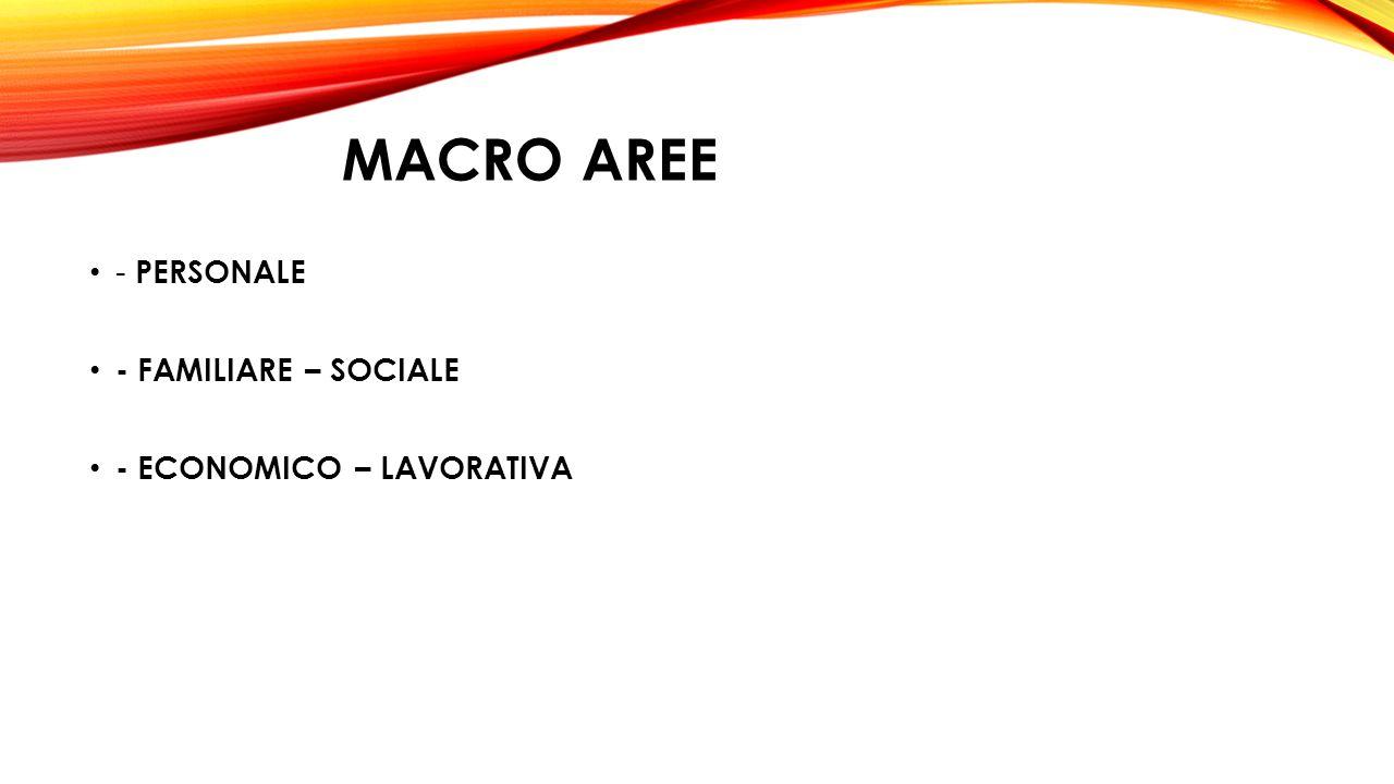 MACRO AREE - PERSONALE - FAMILIARE – SOCIALE - ECONOMICO – LAVORATIVA