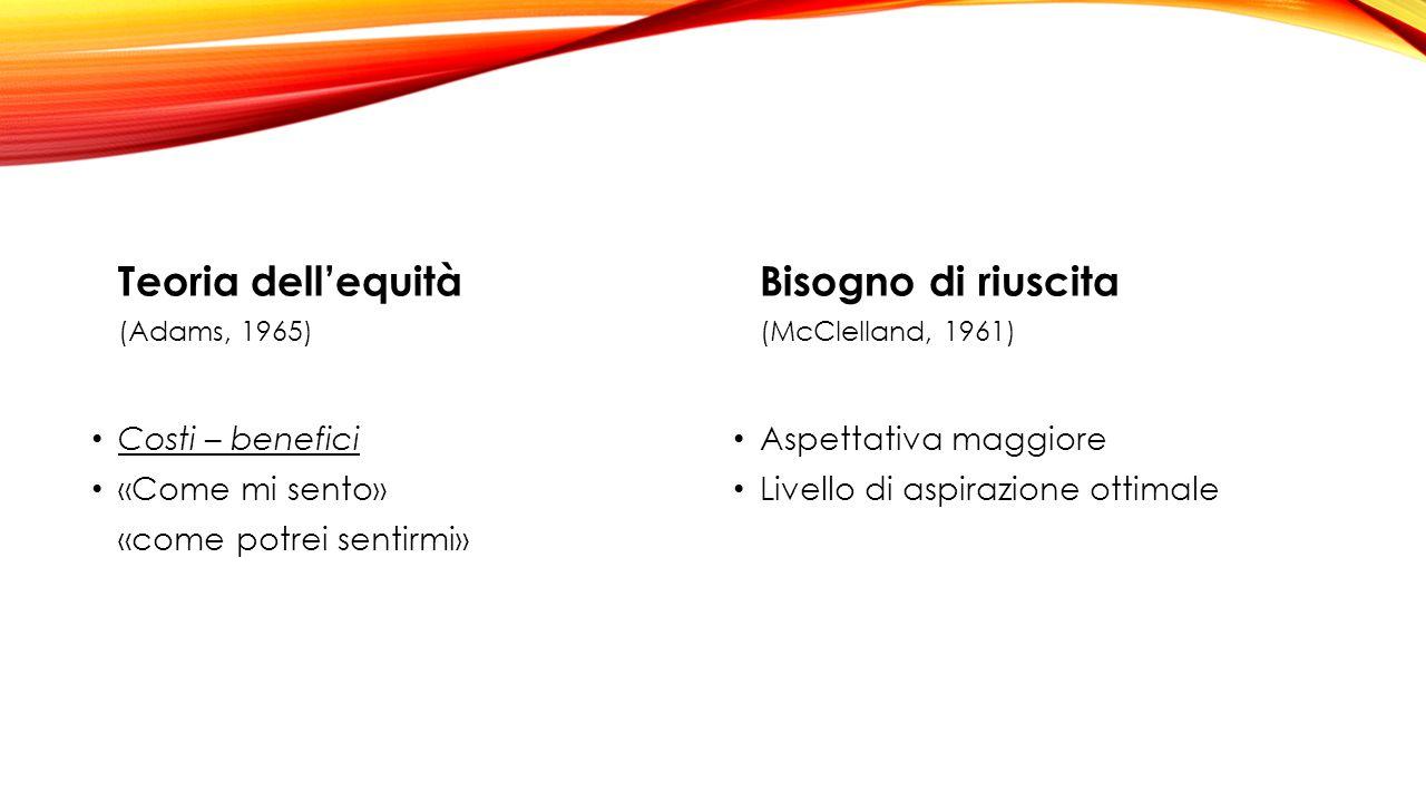 STRUTTURA INTERVISTA 1.Anagrafica (sesso, età, status sociale, titolo studio) 2.