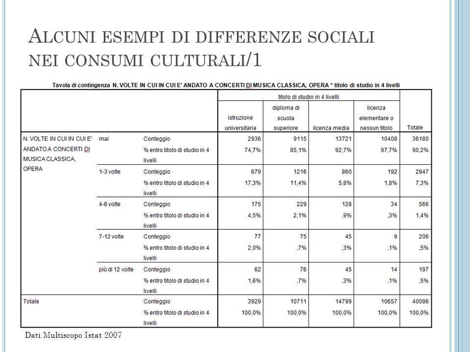 A LCUNI ESEMPI DI DIFFERENZE SOCIALI NEI CONSUMI CULTURALI /1 Dati Multiscopo Istat 2007