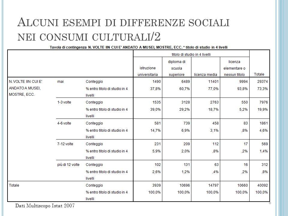A LCUNI ESEMPI DI DIFFERENZE SOCIALI NEI CONSUMI CULTURALI /2 Dati Multiscopo Istat 2007