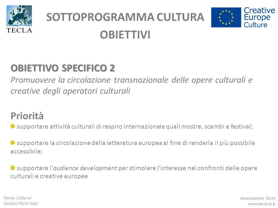 SOTTOPROGRAMMA CULTURA OBIETTIVI OBIETTIVO SPECIFICO 2 Promuovere la circolazione transnazionale delle opere culturali e creative degli operatori cult