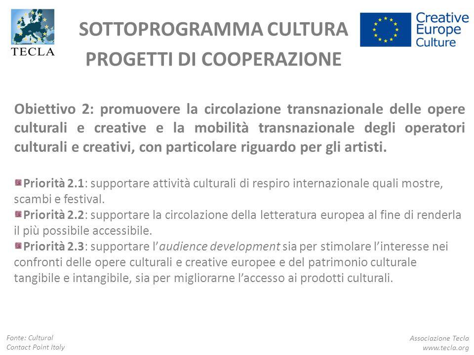 SOTTOPROGRAMMA CULTURA PROGETTI DI COOPERAZIONE Associazione Tecla www.tecla.org Fonte: Cultural Contact Point Italy Obiettivo 2: promuovere la circol