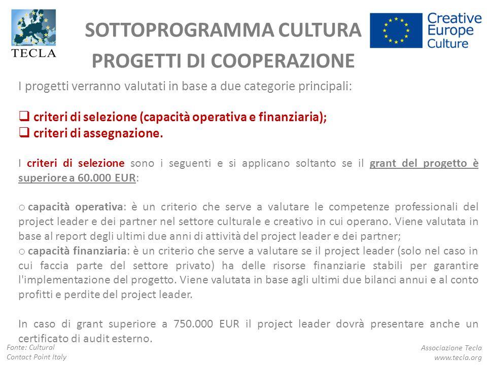 SOTTOPROGRAMMA CULTURA PROGETTI DI COOPERAZIONE Associazione Tecla www.tecla.org Fonte: Cultural Contact Point Italy I progetti verranno valutati in b