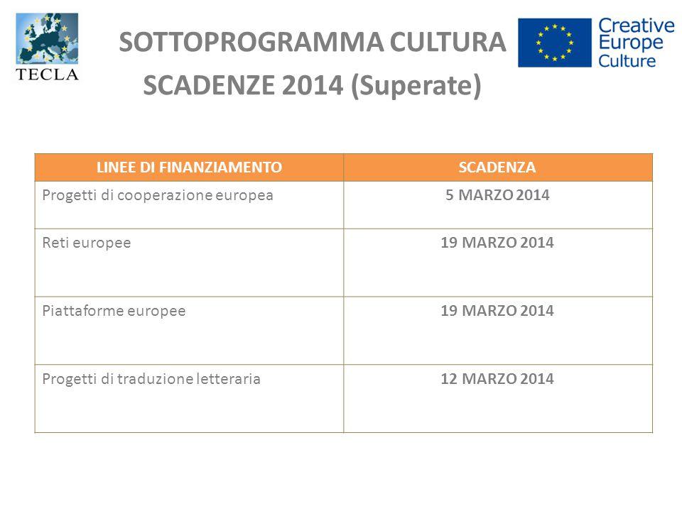 SOTTOPROGRAMMA CULTURA SCADENZE 2014 (Superate) LINEE DI FINANZIAMENTOSCADENZA Progetti di cooperazione europea5 MARZO 2014 Reti europee19 MARZO 2014
