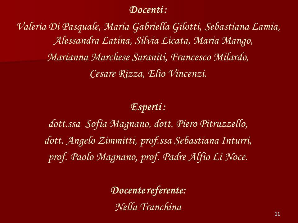 11 Docenti : Valeria Di Pasquale, Maria Gabriella Gilotti, Sebastiana Lamia, Alessandra Latina, Silvia Licata, Maria Mango, Marianna Marchese Saraniti