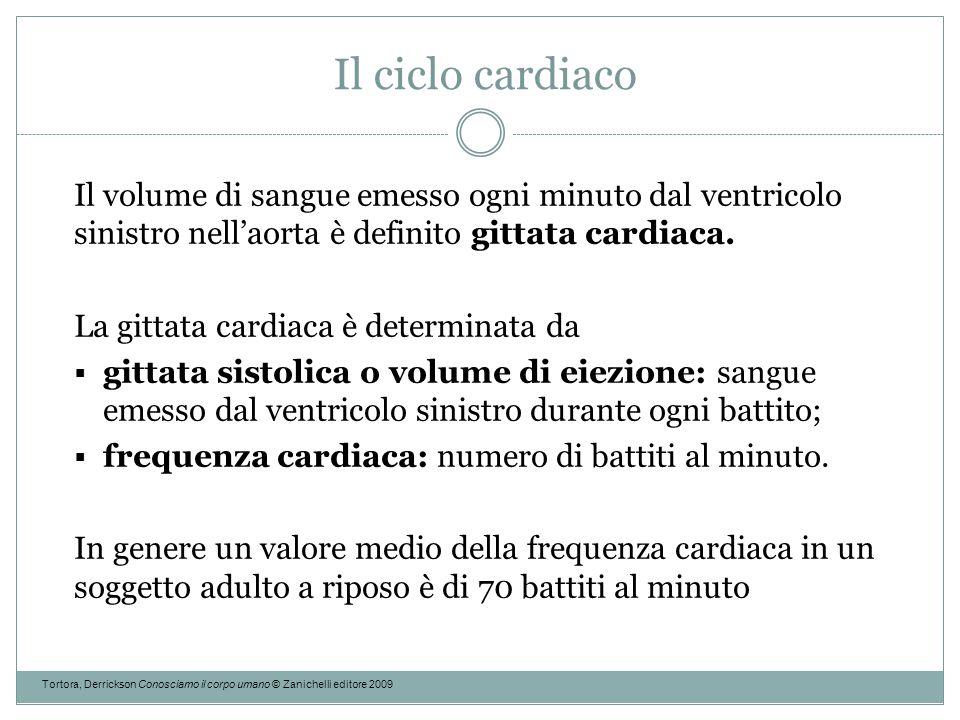 Il ciclo cardiaco Tortora, Derrickson Conosciamo il corpo umano © Zanichelli editore 2009 Il volume di sangue emesso ogni minuto dal ventricolo sinist