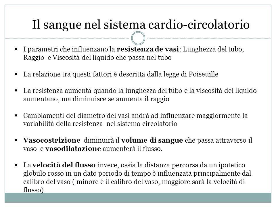 Il sangue nel sistema cardio-circolatorio  I parametri che influenzano la resistenza de vasi: Lunghezza del tubo, Raggio e Viscosità del liquido che