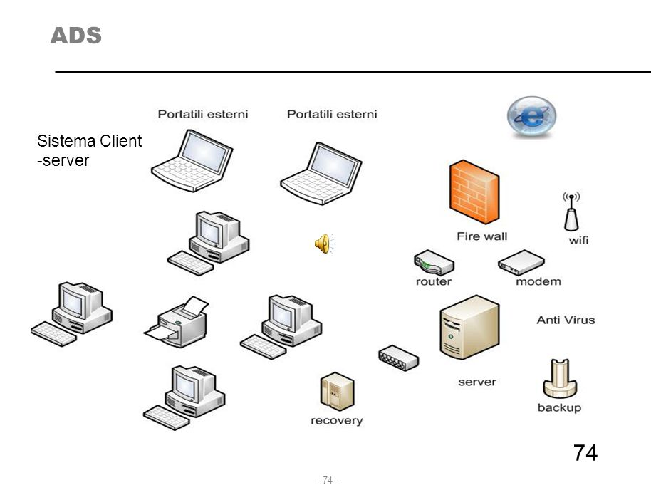 - 74 - ADS 74 Sistema Client -server