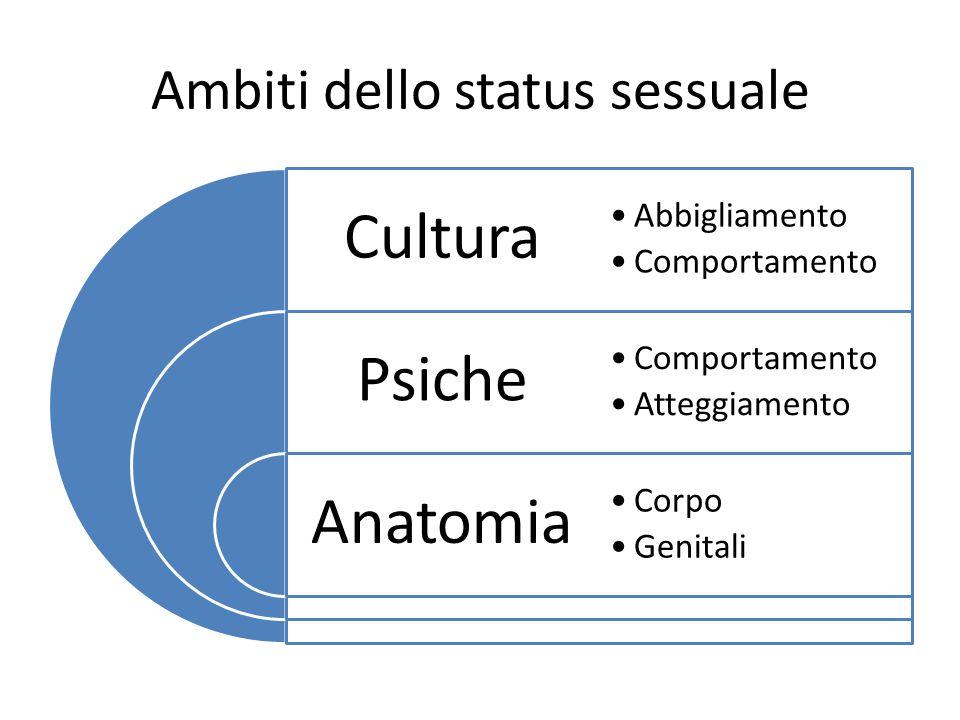 Ambiti dello status sessuale