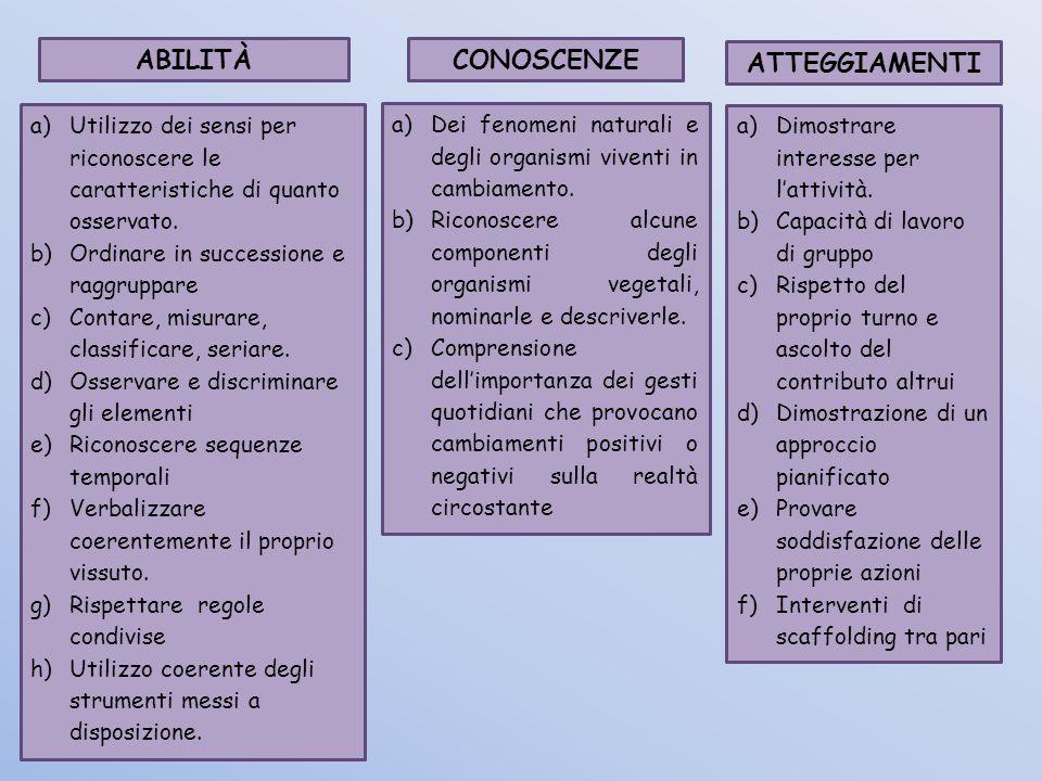 a)Utilizzo dei sensi per riconoscere le caratteristiche di quanto osservato.