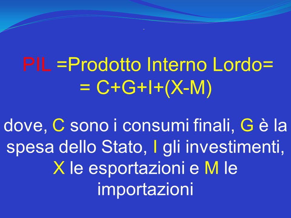- PIL =Prodotto Interno Lordo= = C+G+I+(X-M) dove, C sono i consumi finali, G è la spesa dello Stato, I gli investimenti, X le esportazioni e M le importazioni