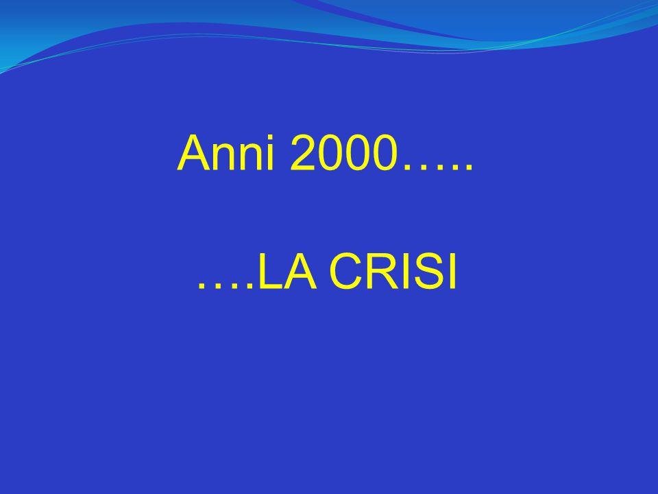 Anni 2000….. ….LA CRISI