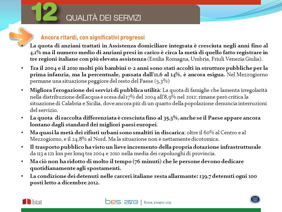 La quota di anziani trattati in Assistenza domiciliare integrata è cresciuta negli anni fino al 4,1% ma il numero medio di anziani presi in carico è circa la metà di quello fatto registrare in tre regioni italiane con più elevata assistenza (Emilia Romagna, Umbria, Friuli Venezia Giulia).