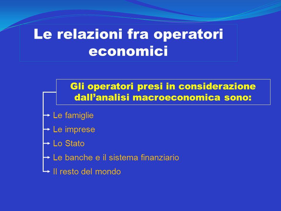 Le relazioni fra operatori economici Gli operatori presi in considerazione dall'analisi macroeconomica sono: Le famiglie Le imprese Lo Stato Le banche e il sistema finanziario Il resto del mondo