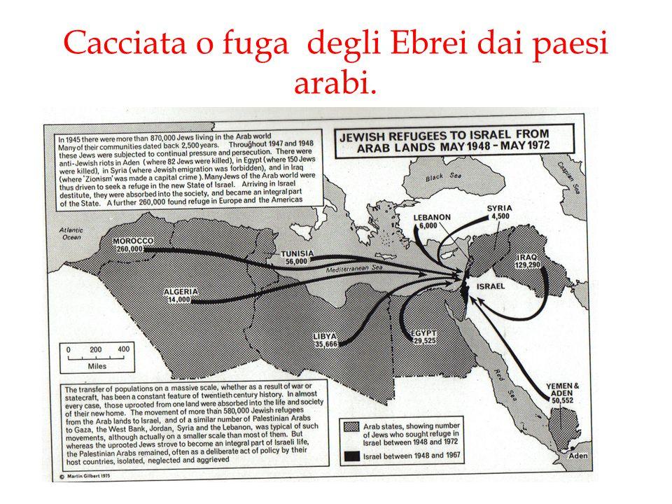 Cacciata o fuga degli Ebrei dai paesi arabi.