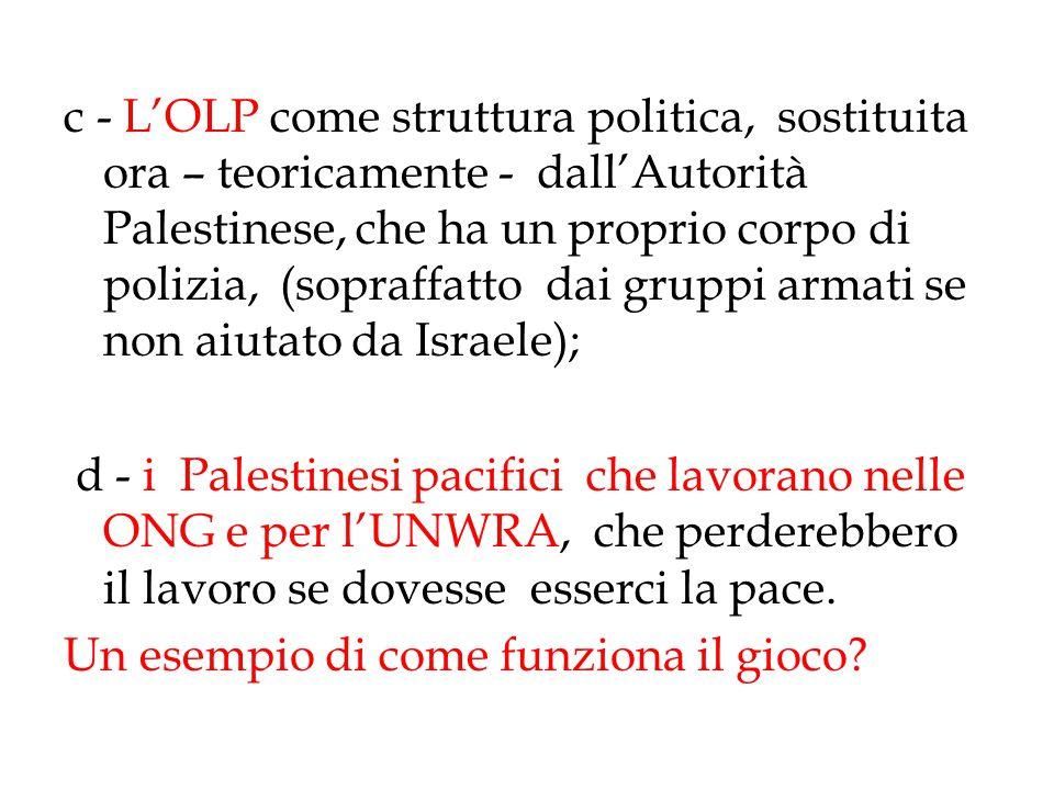 c - L'OLP come struttura politica, sostituita ora – teoricamente - dall'Autorità Palestinese, che ha un proprio corpo di polizia, (sopraffatto dai gru