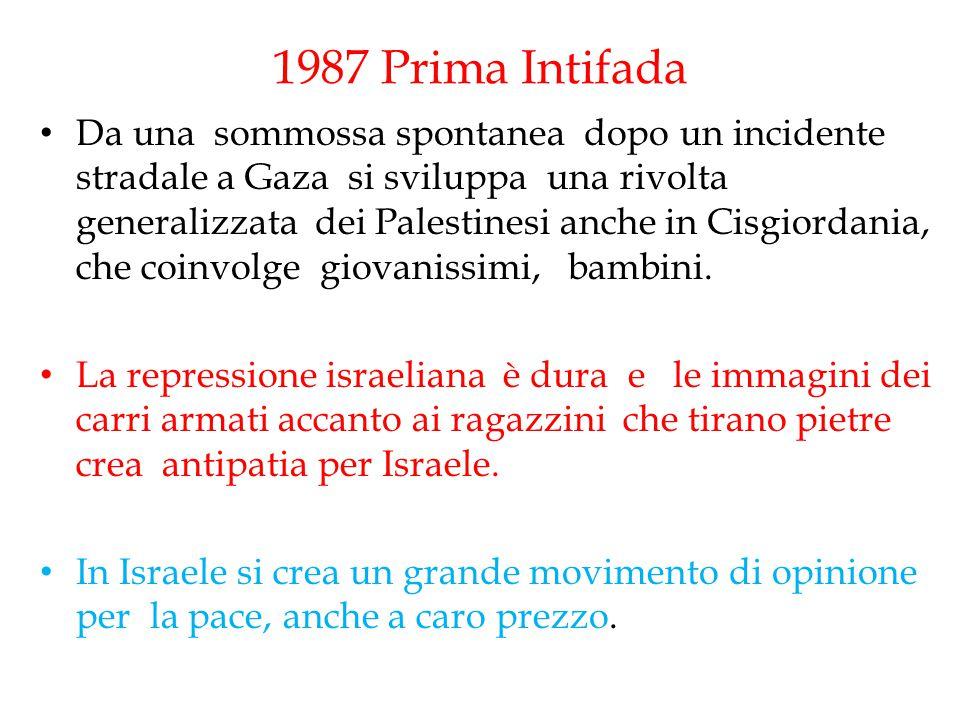 1987 Prima Intifada Da una sommossa spontanea dopo un incidente stradale a Gaza si sviluppa una rivolta generalizzata dei Palestinesi anche in Cisgior