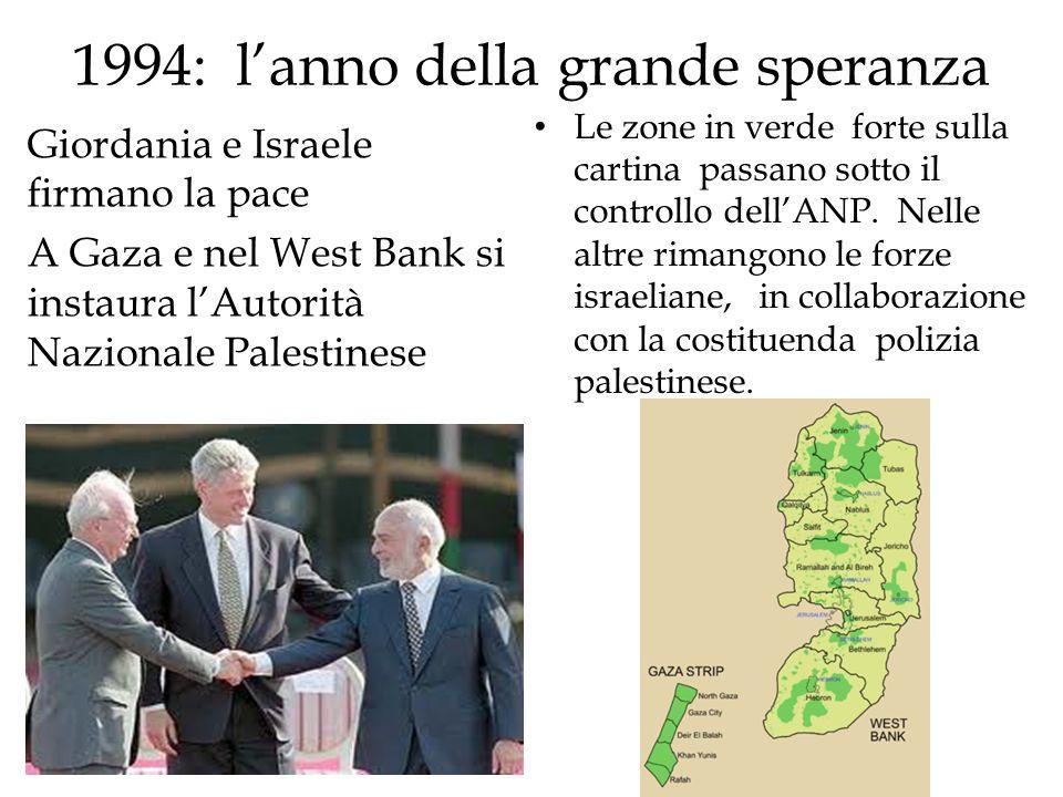 1994: l'anno della grande speranza Giordania e Israele firmano la pace A Gaza e nel West Bank si instaura l'Autorità Nazionale Palestinese Le zone in
