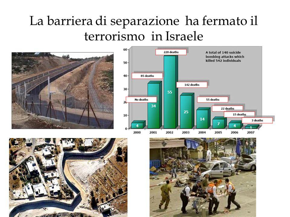 La barriera di separazione ha fermato il terrorismo in Israele