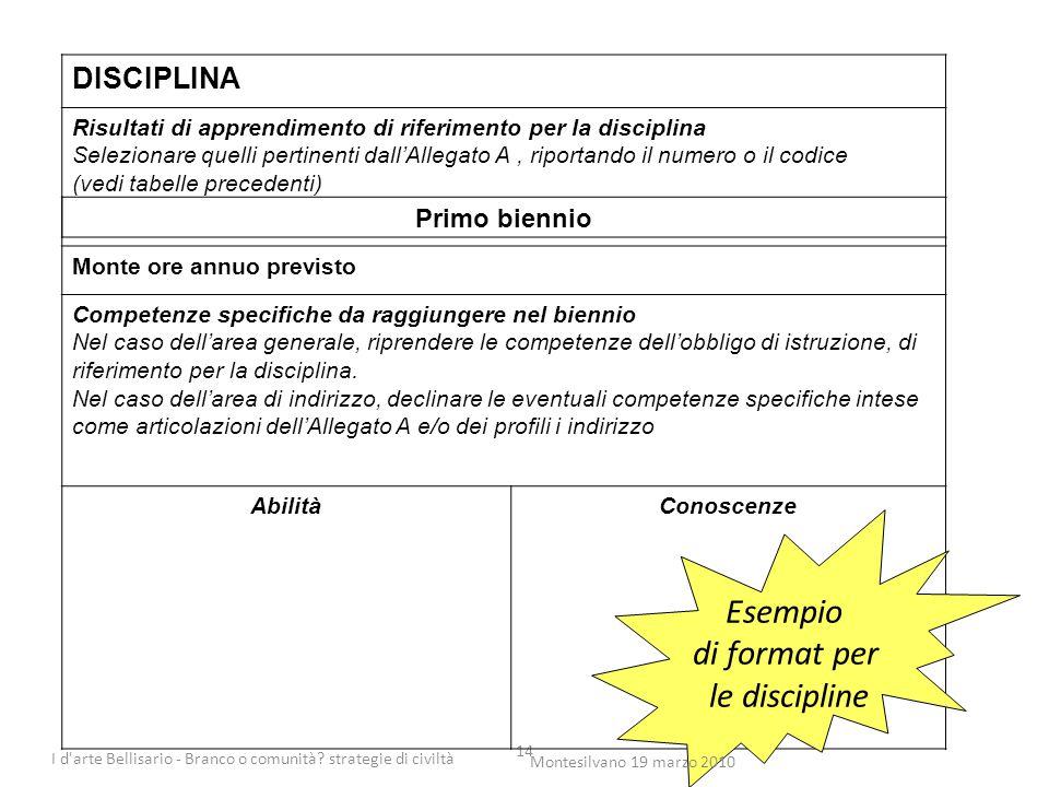 14 DISCIPLINA Risultati di apprendimento di riferimento per la disciplina Selezionare quelli pertinenti dall'Allegato A, riportando il numero o il cod