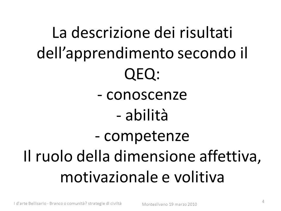 La descrizione dei risultati dell'apprendimento secondo il QEQ: - conoscenze - abilità - competenze Il ruolo della dimensione affettiva, motivazionale e volitiva 4 Montesilvano 19 marzo 2010 I d arte Bellisario - Branco o comunità.