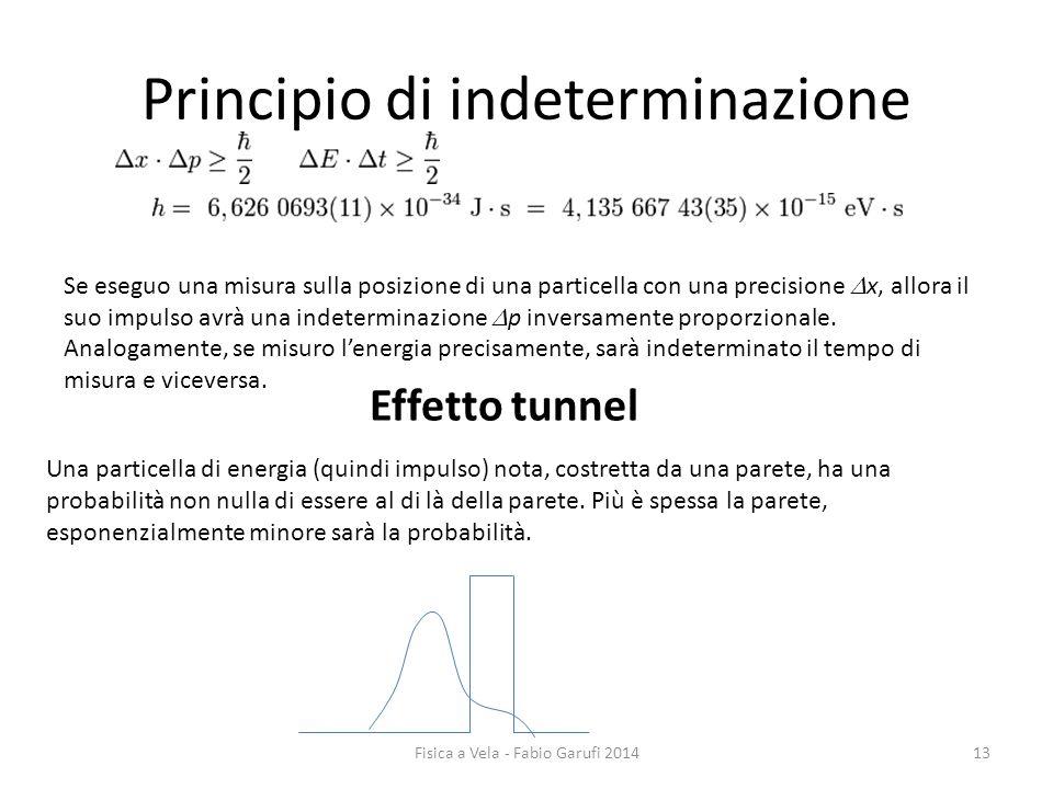 Principio di indeterminazione Se eseguo una misura sulla posizione di una particella con una precisione  x, allora il suo impulso avrà una indeterminazione  p inversamente proporzionale.