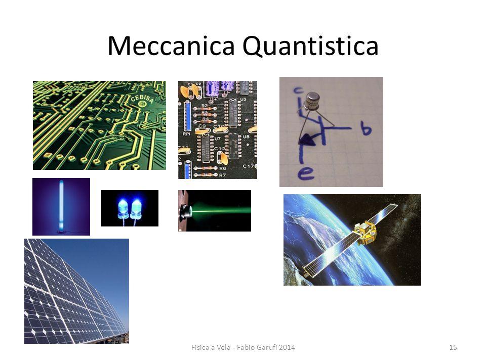Meccanica Quantistica 15Fisica a Vela - Fabio Garufi 2014