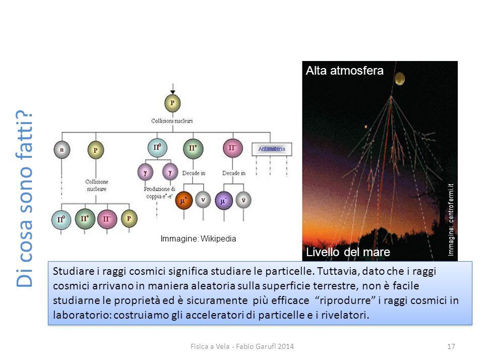 Studiare i raggi cosmici significa studiare le particelle.