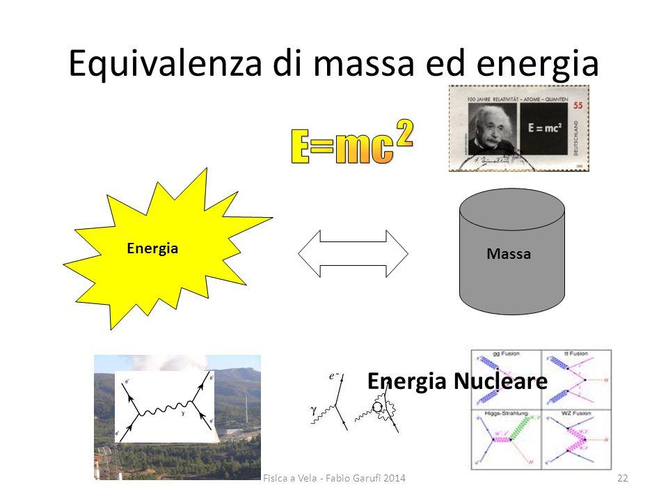 Equivalenza di massa ed energia Energia Massa Energia Nucleare 22Fisica a Vela - Fabio Garufi 2014