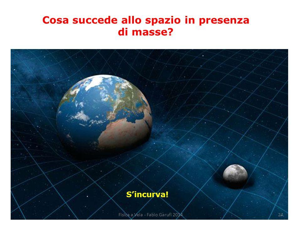 Cosa succede allo spazio in presenza di masse? S'incurva! 24Fisica a Vela - Fabio Garufi 2014