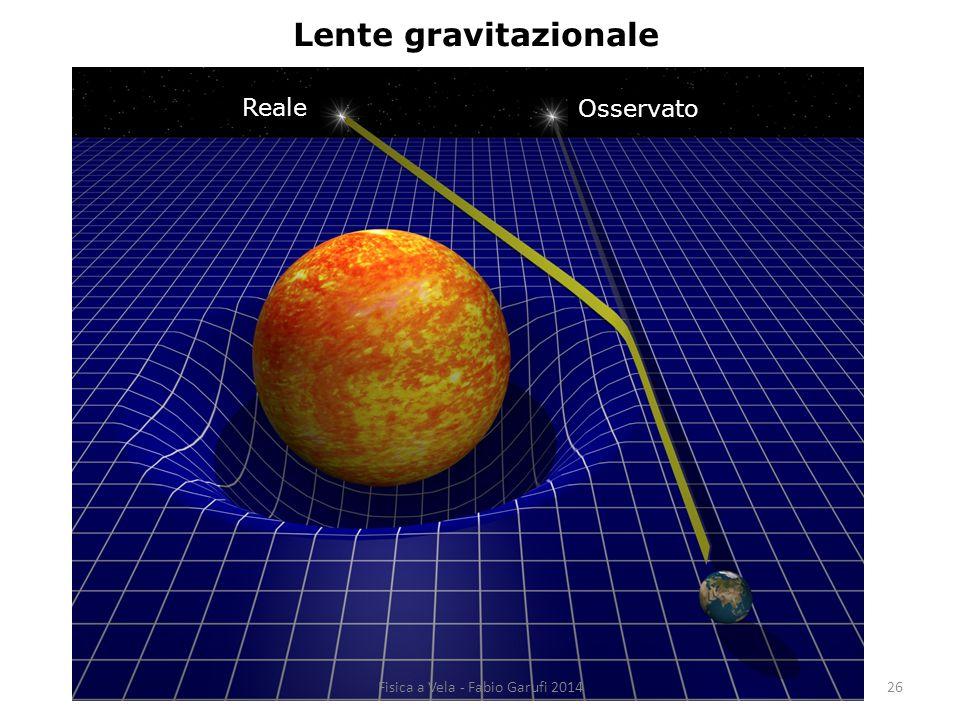 Lente gravitazionale Reale Osservato 26Fisica a Vela - Fabio Garufi 2014