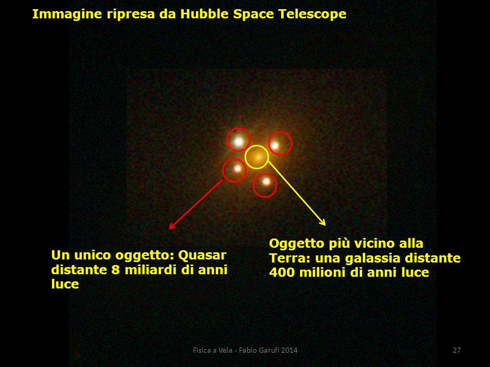 Immagine ripresa da Hubble Space Telescope Un unico oggetto: Quasar distante 8 miliardi di anni luce Oggetto più vicino alla Terra: una galassia distante 400 milioni di anni luce 27Fisica a Vela - Fabio Garufi 2014