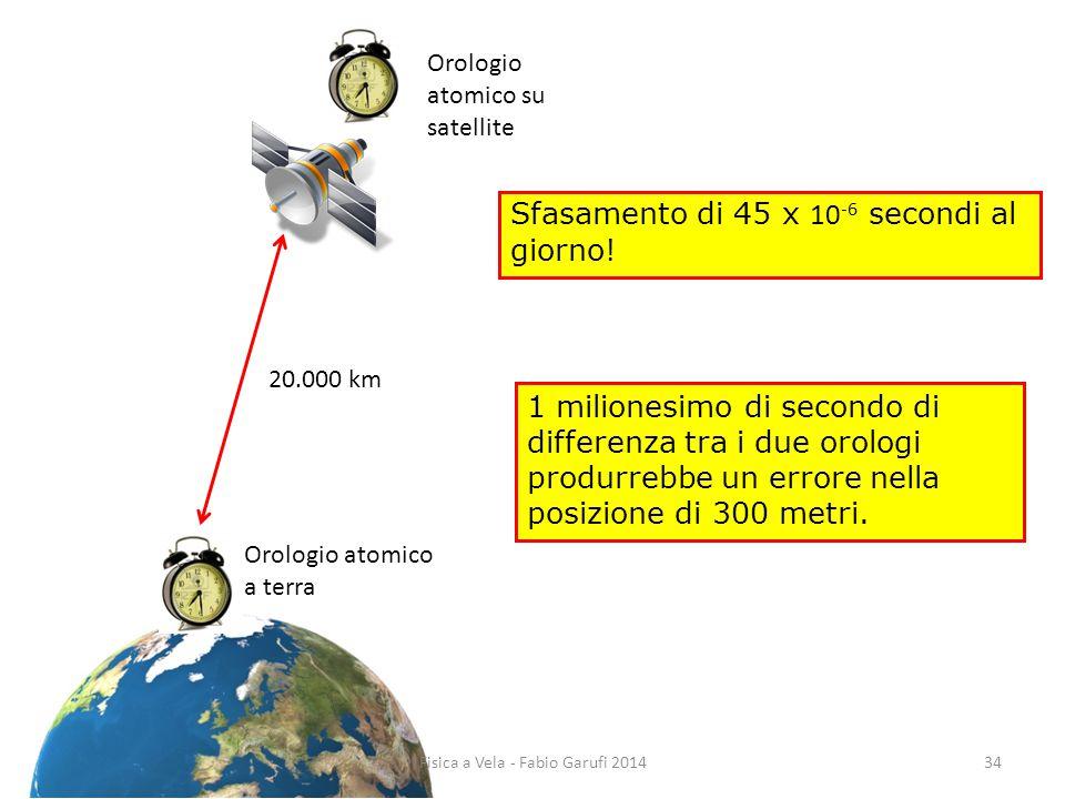 Orologio atomico a terra Orologio atomico su satellite 20.000 km 1 milionesimo di secondo di differenza tra i due orologi produrrebbe un errore nella posizione di 300 metri.