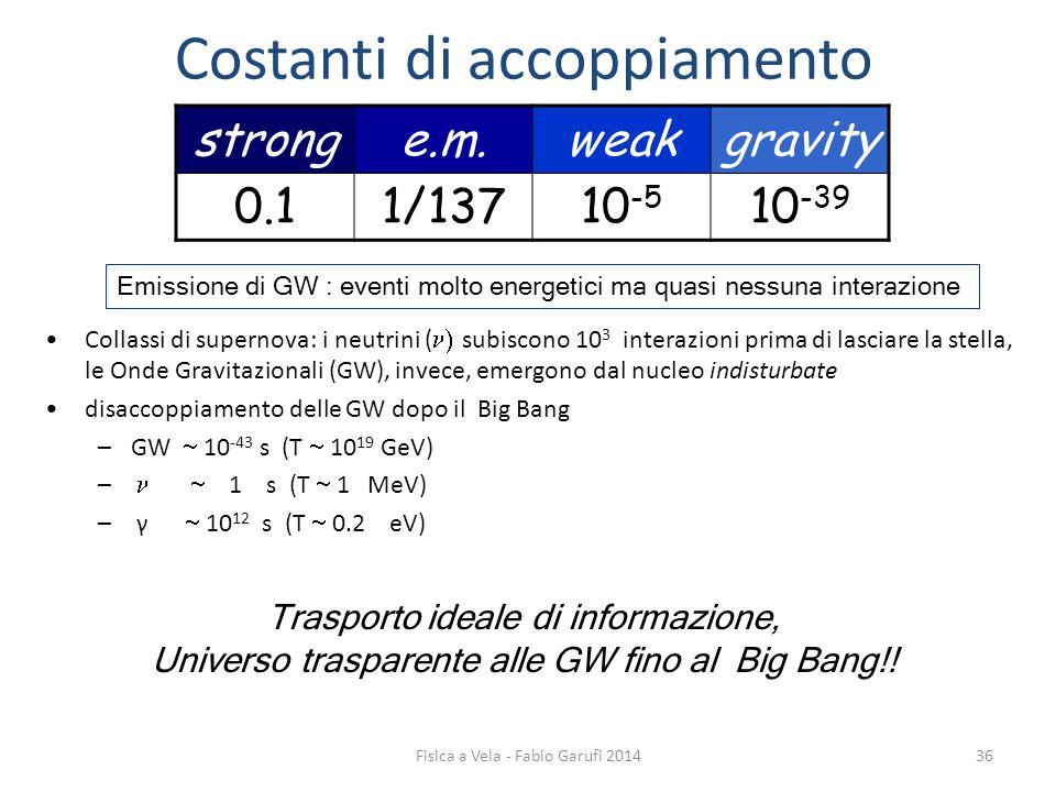 Costanti di accoppiamento Collassi di supernova: i neutrini (  subiscono 10 3 interazioni prima di lasciare la stella, le Onde Gravitazionali (GW), invece, emergono dal nucleo indisturbate disaccoppiamento delle GW dopo il Big Bang –GW  10 -43 s (T  10 19 GeV) –  1 s (T  1 MeV) – γ  10 12 s (T  0.2 eV) stronge.m.weakgravity 0.11/13710 -5 10 -39 Trasporto ideale di informazione, Universo trasparente alle GW fino al Big Bang!.
