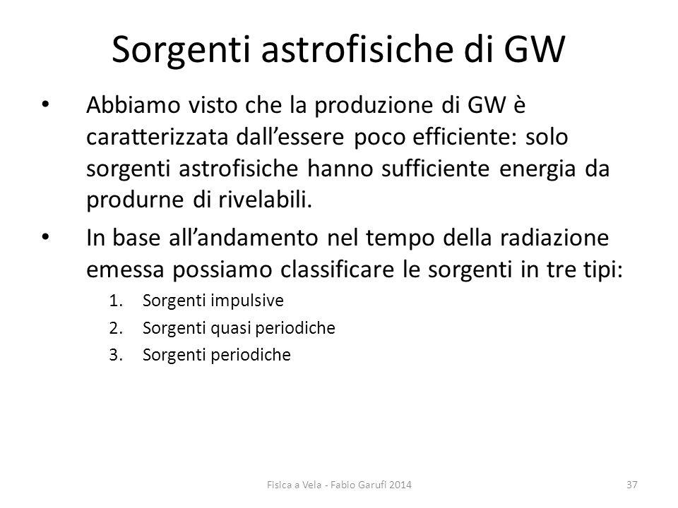 Sorgenti astrofisiche di GW Abbiamo visto che la produzione di GW è caratterizzata dall'essere poco efficiente: solo sorgenti astrofisiche hanno sufficiente energia da produrne di rivelabili.