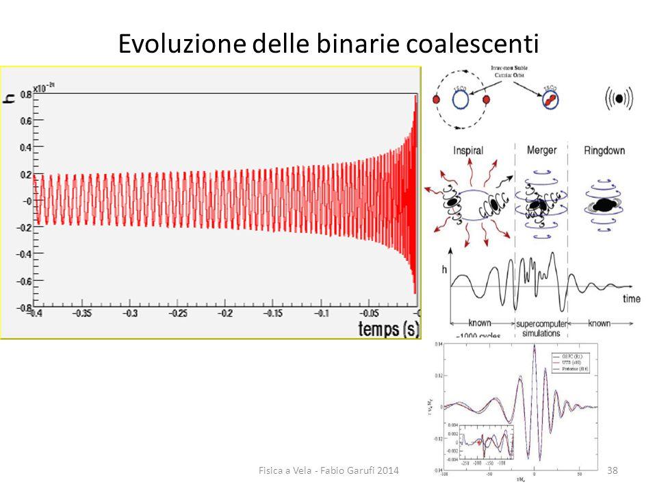 Evoluzione delle binarie coalescenti 38