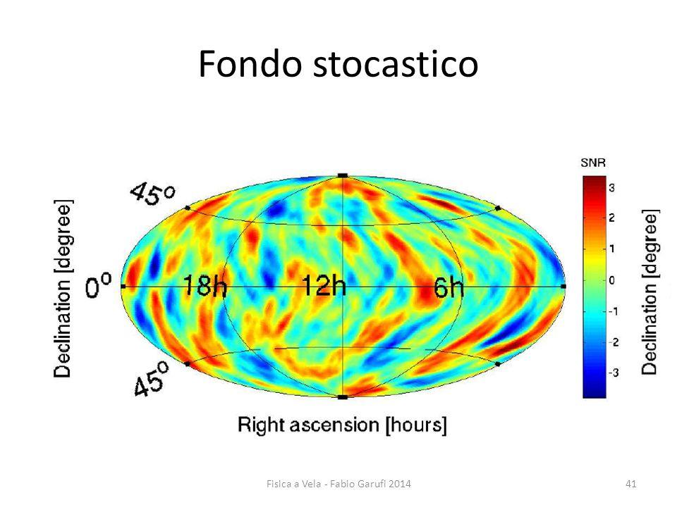 Fondo stocastico Fisica a Vela - Fabio Garufi 201441