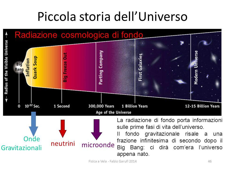 Radiazione cosmologica di fondo Onde Gravitazionali neutrini microonde La radiazione di fondo porta informazioni sulle prime fasi di vita dell'universo.