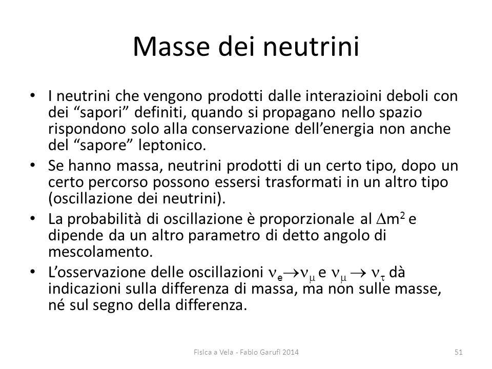 Masse dei neutrini I neutrini che vengono prodotti dalle interazioini deboli con dei sapori definiti, quando si propagano nello spazio rispondono solo alla conservazione dell'energia non anche del sapore leptonico.