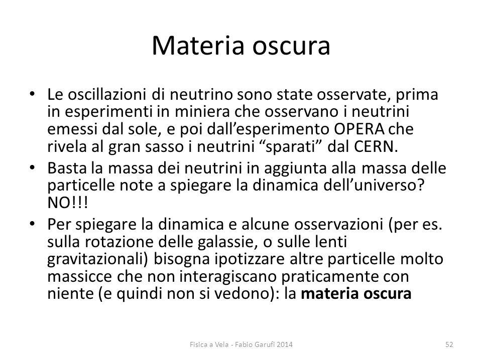 Materia oscura Le oscillazioni di neutrino sono state osservate, prima in esperimenti in miniera che osservano i neutrini emessi dal sole, e poi dall'esperimento OPERA che rivela al gran sasso i neutrini sparati dal CERN.